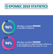 EPOMEC 2019 STATISTICS 3