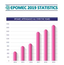 EPOMEC 2019 STATISTICS 5