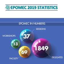 EPOMEC 2019 STATISTICS 4