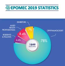 EPOMEC 2019 STATISTICS 2